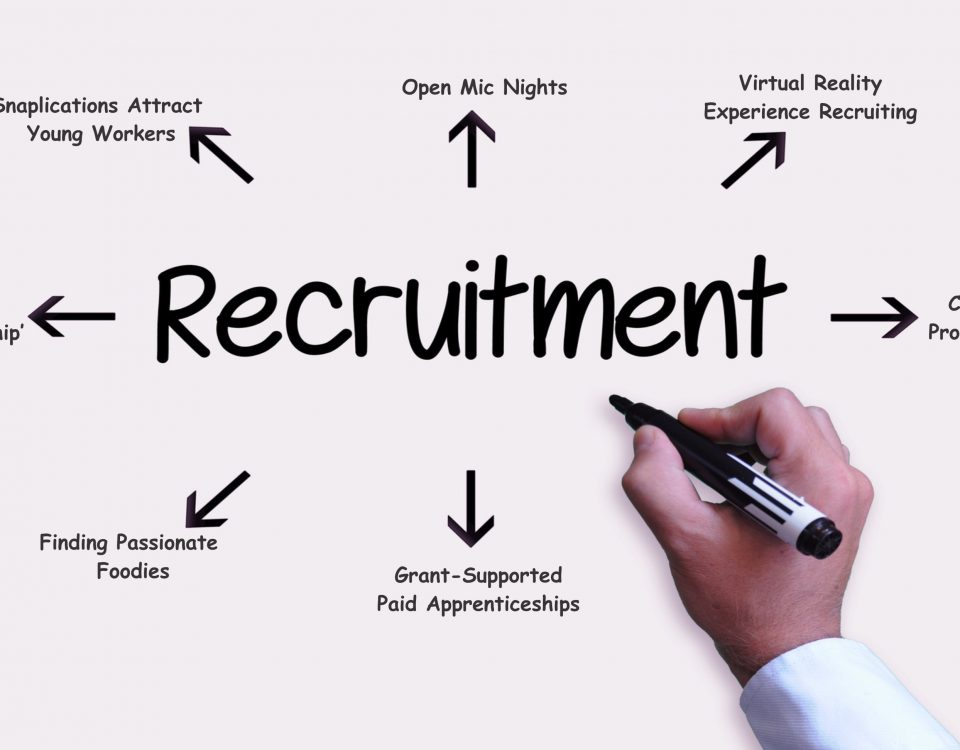 Top & recruitment process